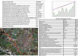Отчеты РРЛ / MW link reports